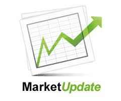 Market Indicator Spots Danger Ahead